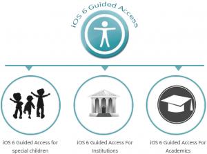 ios6_guide