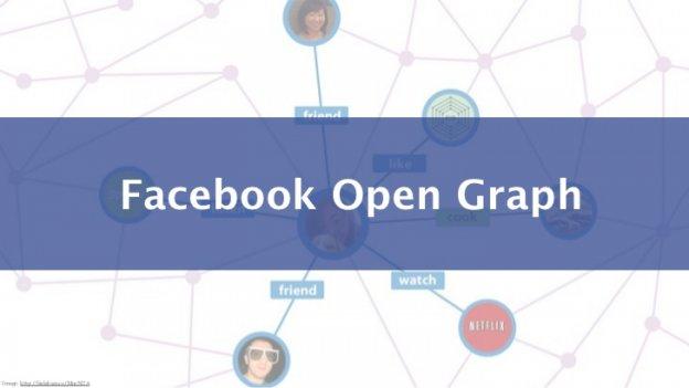 facebook-open-graph