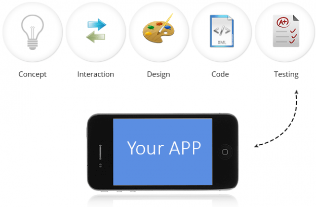 mobile-app-faq