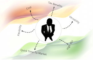 hire_iphone_developer_india
