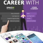 Career_with_Space-O
