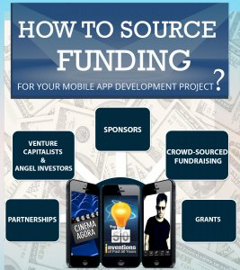 funding_for_mobile_app_development_project