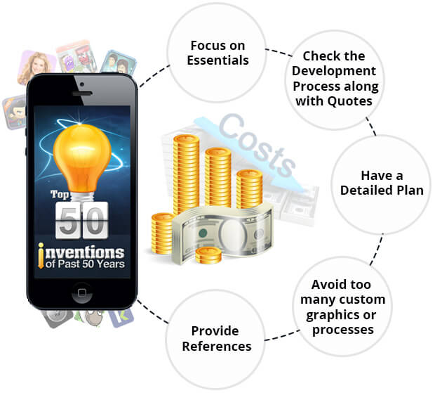 mobile-app-development-costs