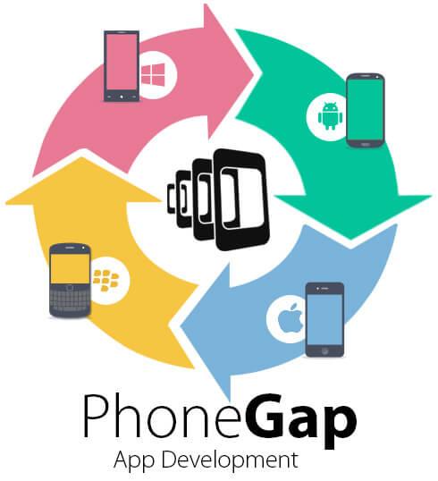 phonegap_mobile_app_development