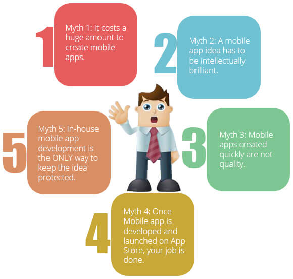 mobile_app_development_myths