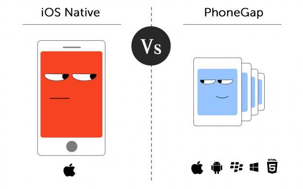 native-or-phonegap