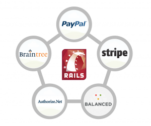 payment-gateway-integration-in-ror