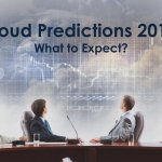 cloud-computing-prediction-2015