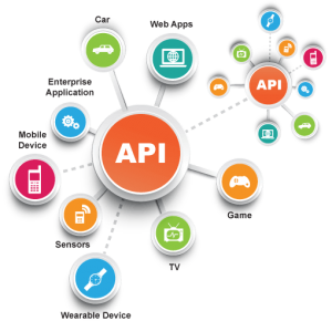 API for mobile apps