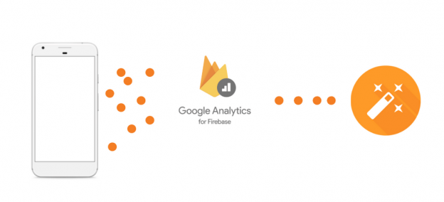 Google-Analytics-for-Firebase