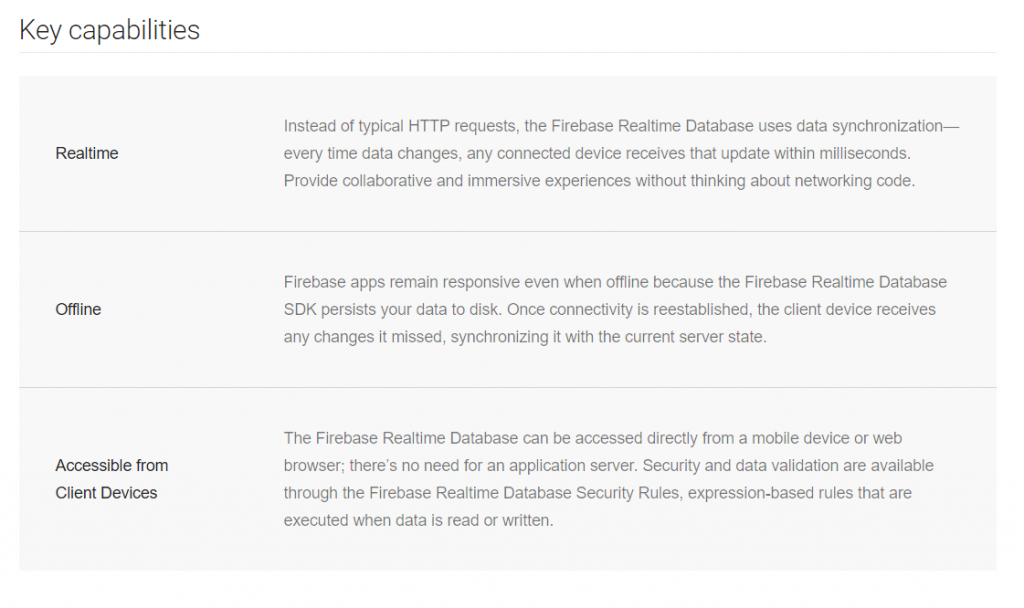 firebase-key-capabilities