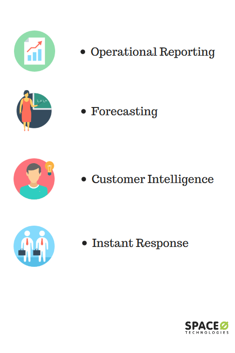 Business Intelligence Software Development Company, Can Your Business Take its Own Right Decision?
