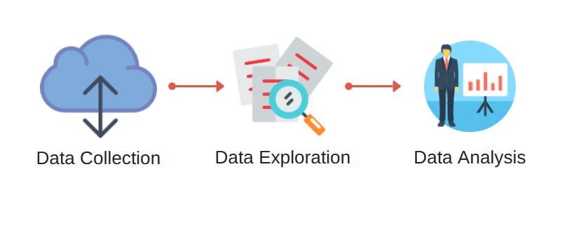 data-analysis-service-procedure
