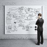on-demand-services-startup-ideas