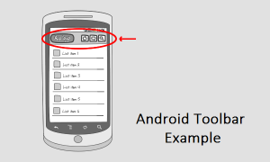 Android App Tutorial: How to Integrate Android Camera API in