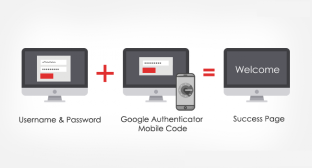How To Implement Google Two Factor Authentication Login In PHP