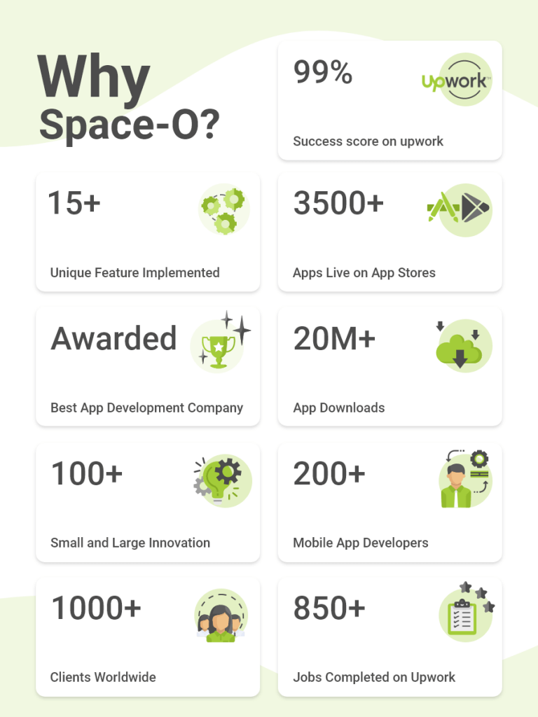 why-spaceo-outsource-app-developement