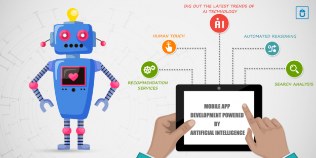 Impact of artificial intelligence on mobile app startups
