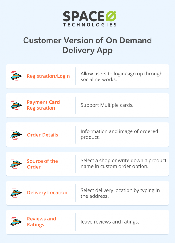 customer version of on demand delivery app
