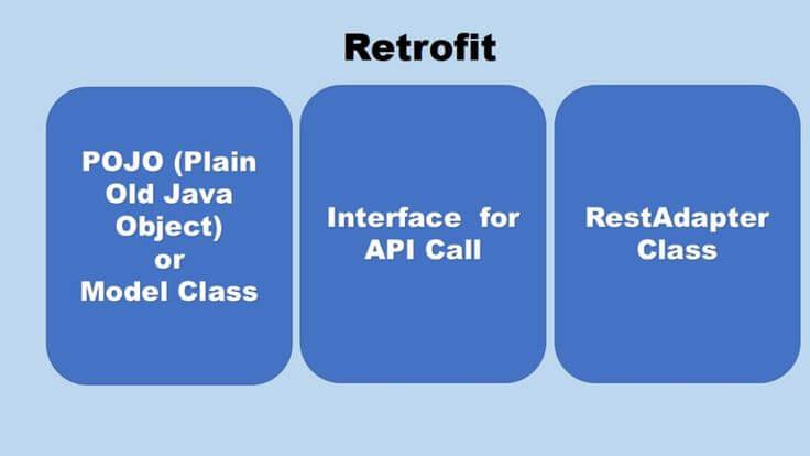 reftrofit