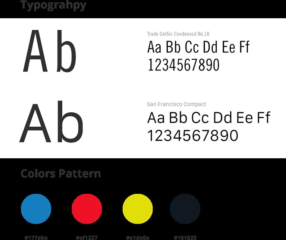 Inkdot app typography
