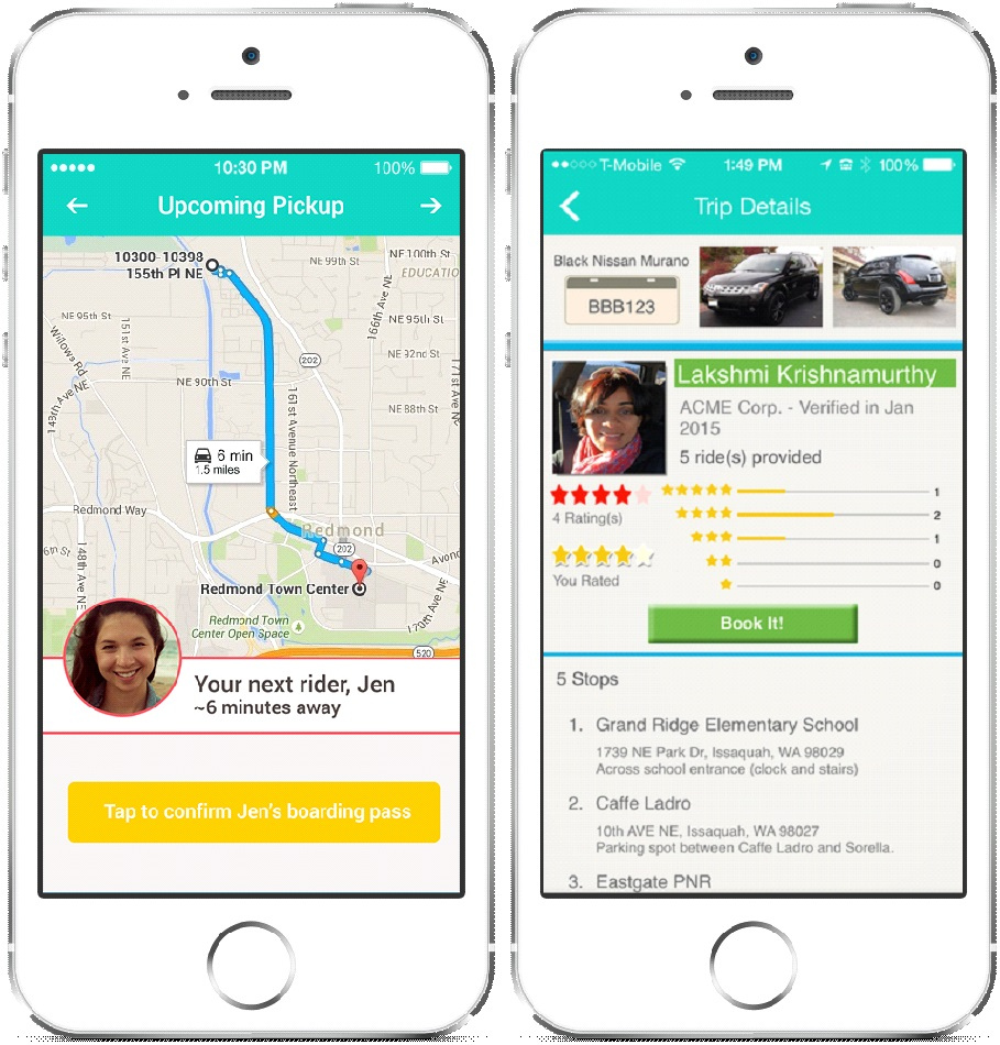 Ride Sharing Apps That Are Doing Well Despite Heavy Competition
