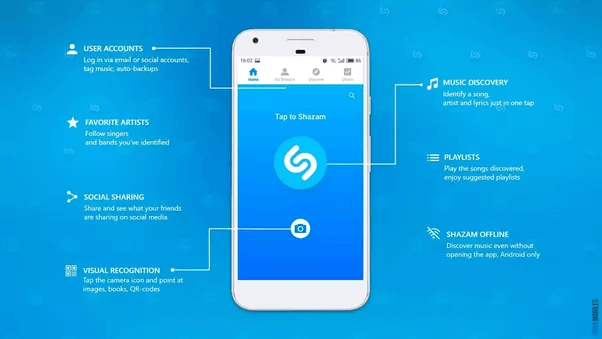 personal-account  - personal account - How Song Recognition App – Shazam Stands Out From Other Apps