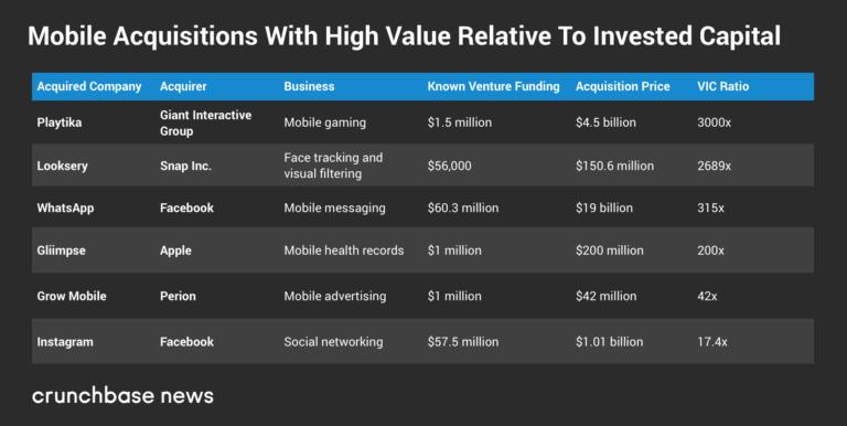 invest-capital-1