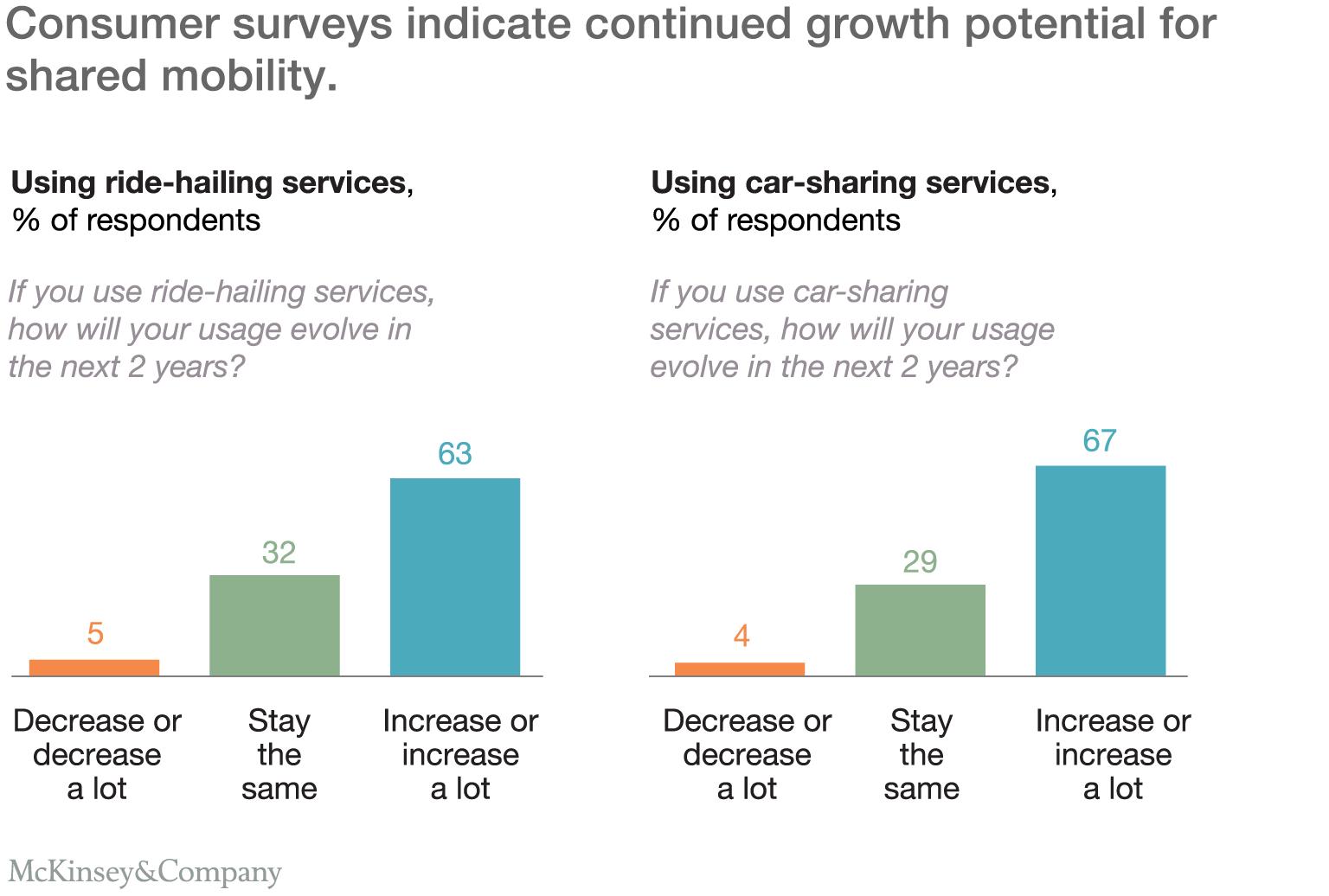 consumer-survey
