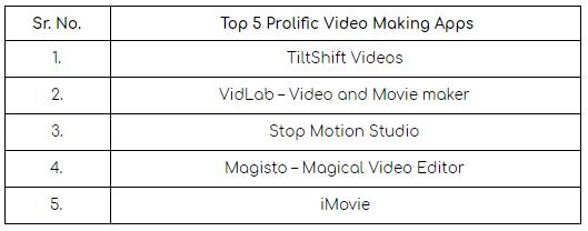 video-app-development-top-5-apps