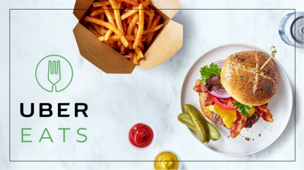 technology-driven-features-of-UberEats  - Technology driven features of UberEats 624x349 - How These 5 Features Make UberEats a Successful Food Delivery App?