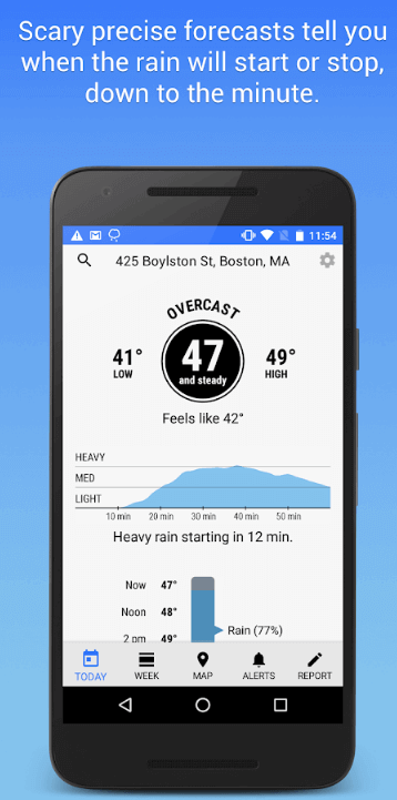Real-time-forecast-weather-app  - Real time forecasr weather app - Top 3 Features That Can't Be Missed to Include