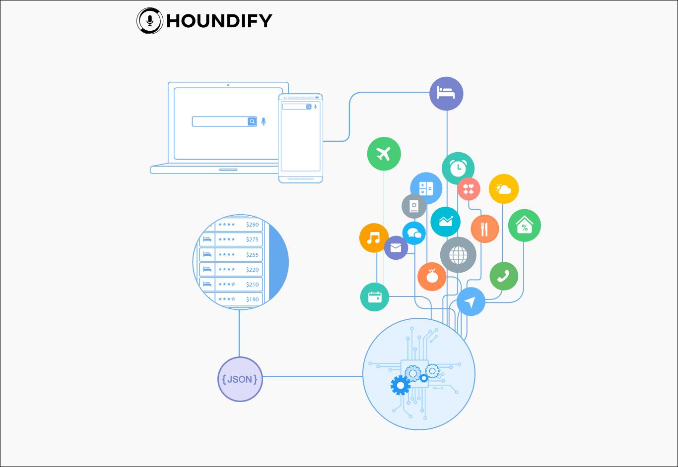 houndify-app