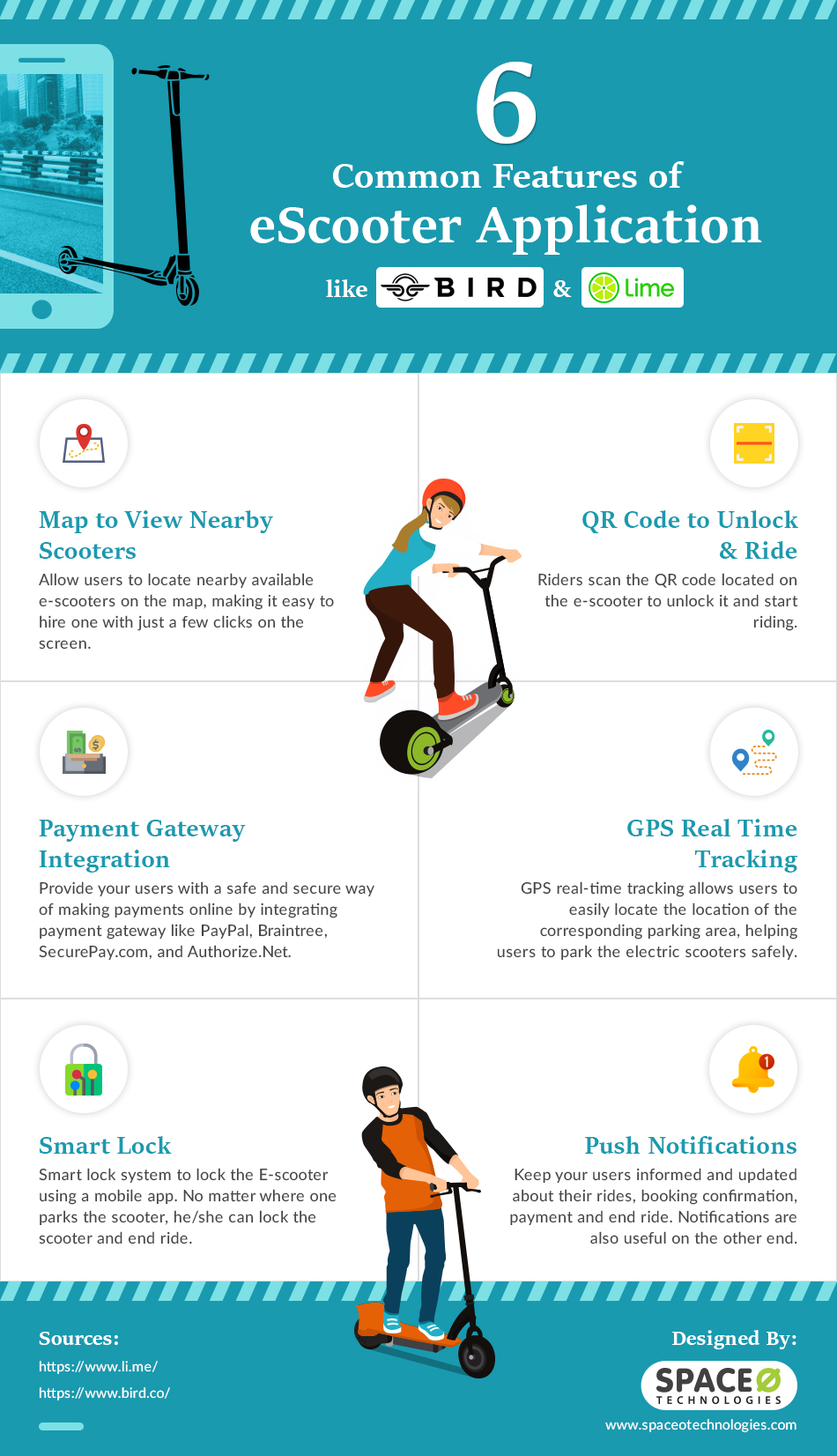 eScooter_app-features-infogrphic