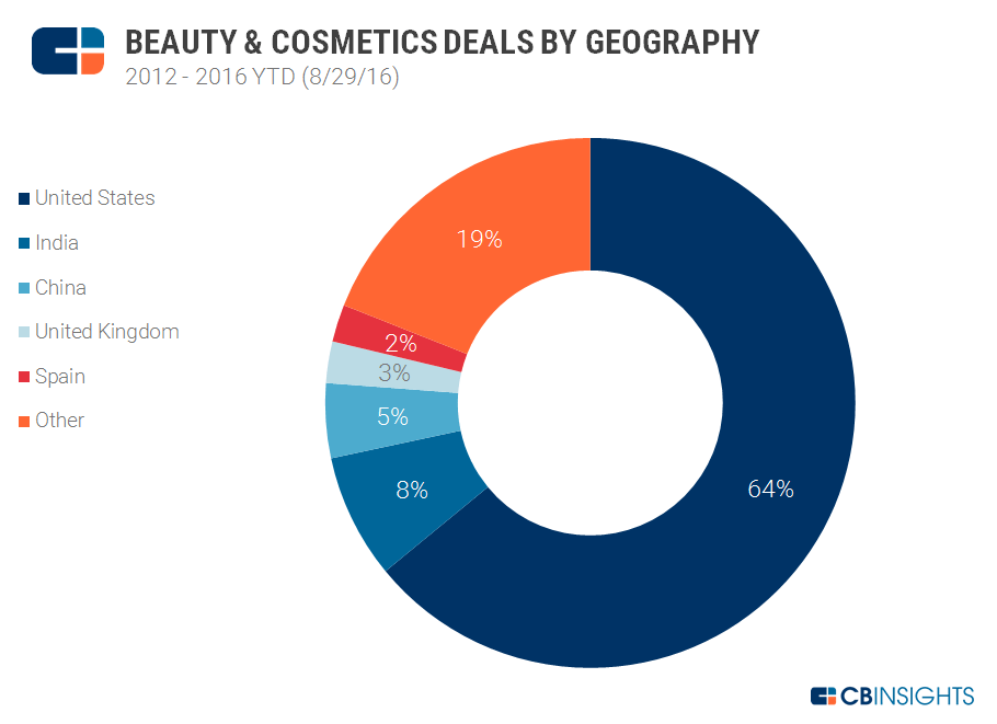 Beauty-Deals-by-Geo
