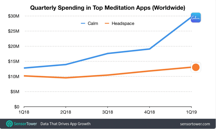 Calm-meditation-app