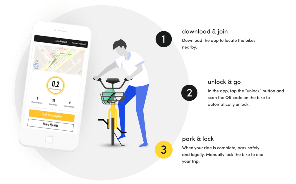 Bike-Sharing-App-features