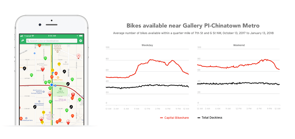 Growth-of-Capital-Bikeshare-app