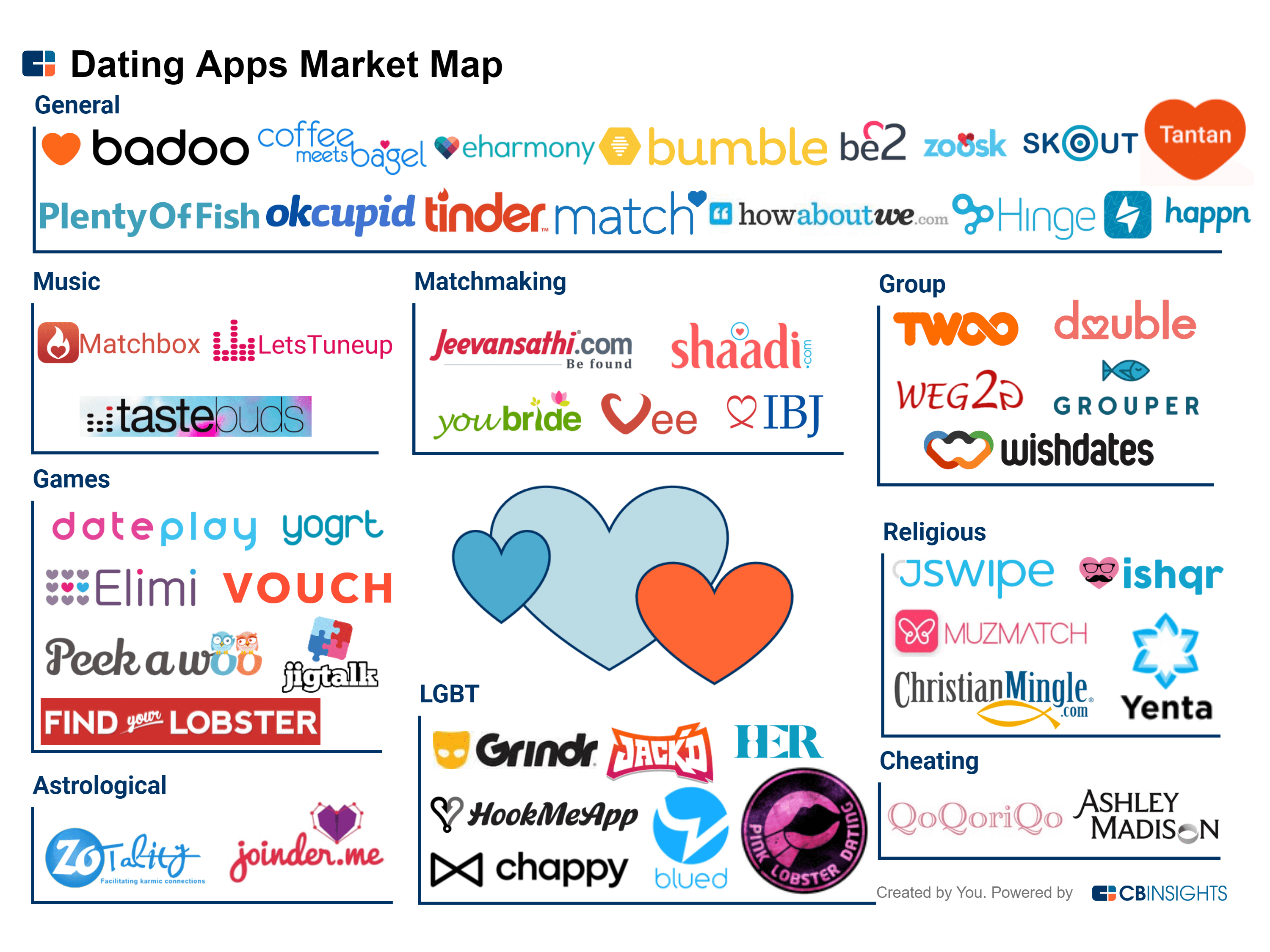 dating-apps-market-app