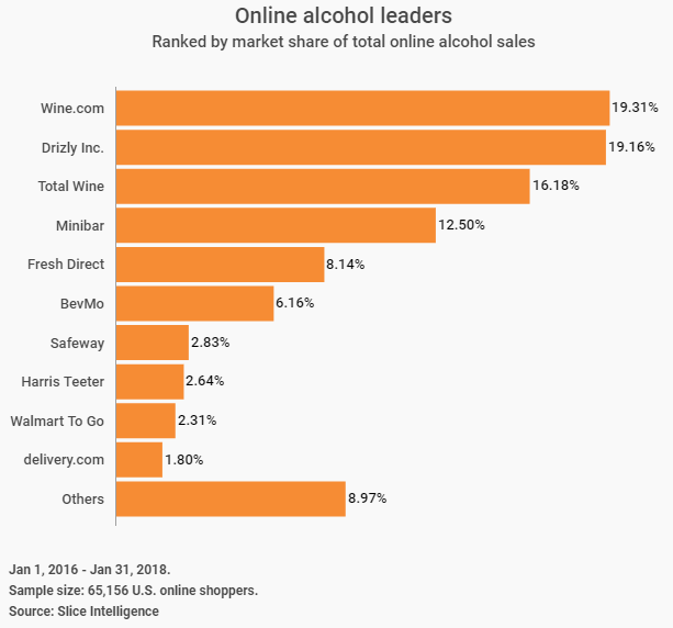 Top-alcohol-Apps