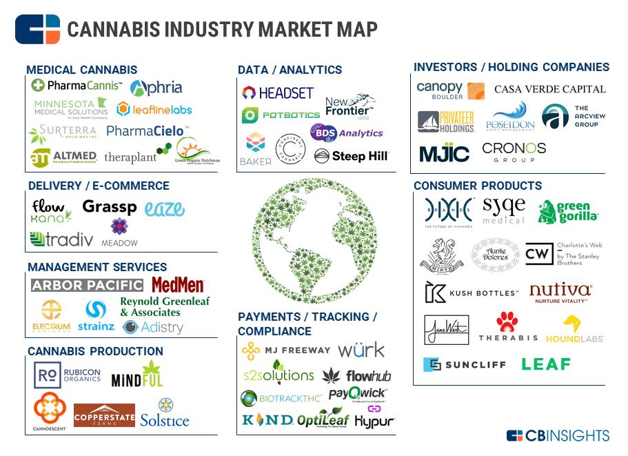 Cannabis-market-map