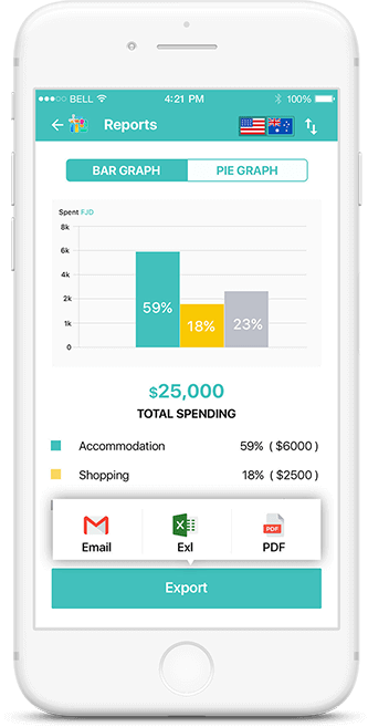 Expense reports in Travel Clutter app