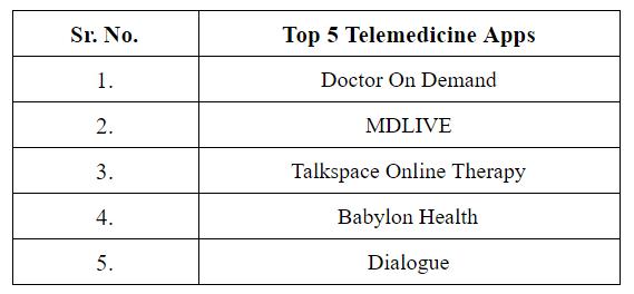 Telemedicine-App-Development-1
