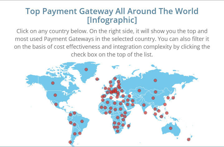 Payment Gateway Integration in iPhone | PayPal iOS SDK
