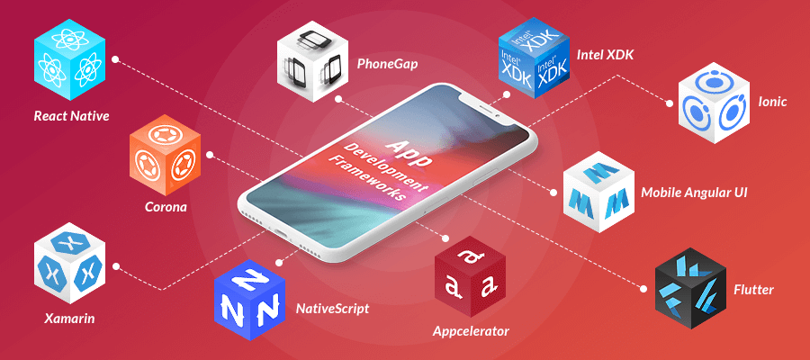 Best Visual] Top 10 Mobile App Development Frameworks in 2019