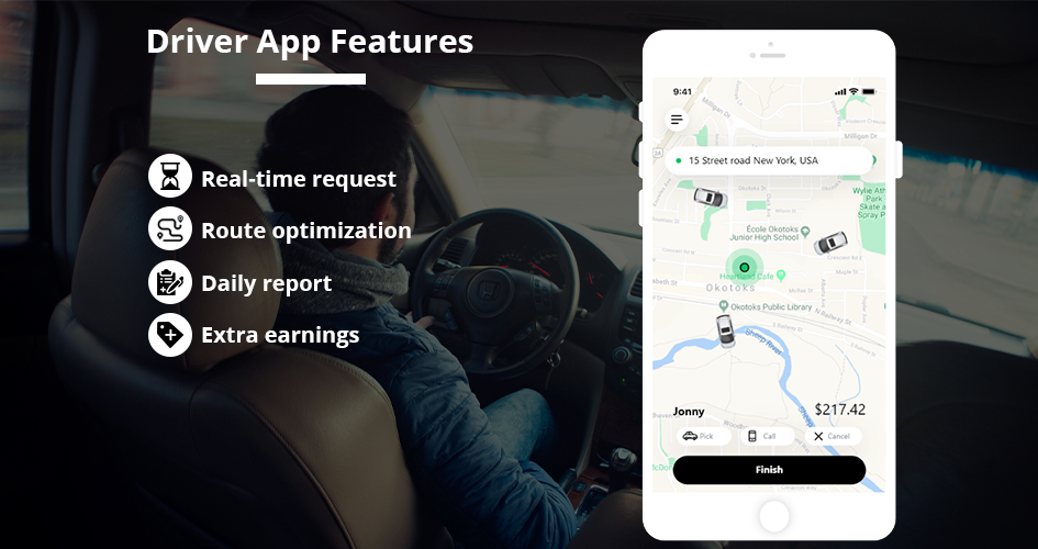 Uber for Drivers App Development
