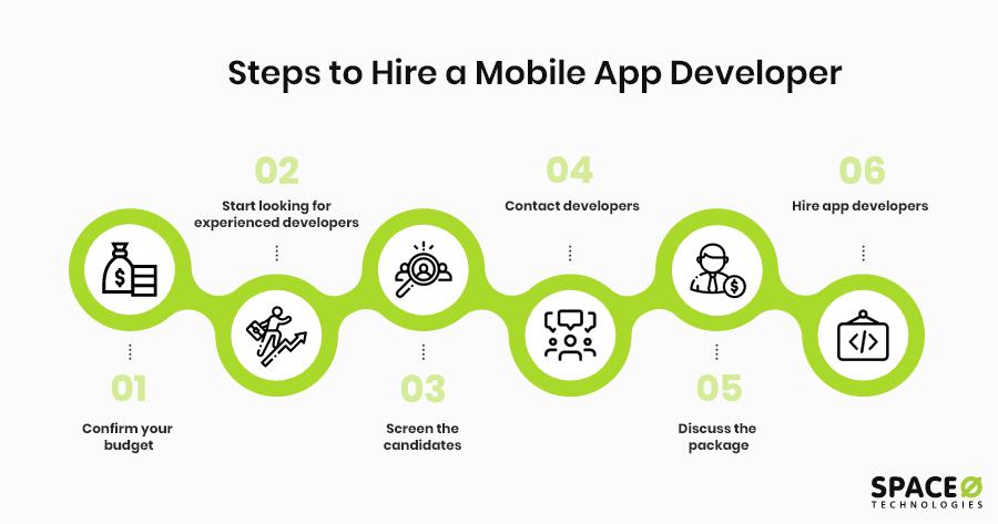 hire-app-developers