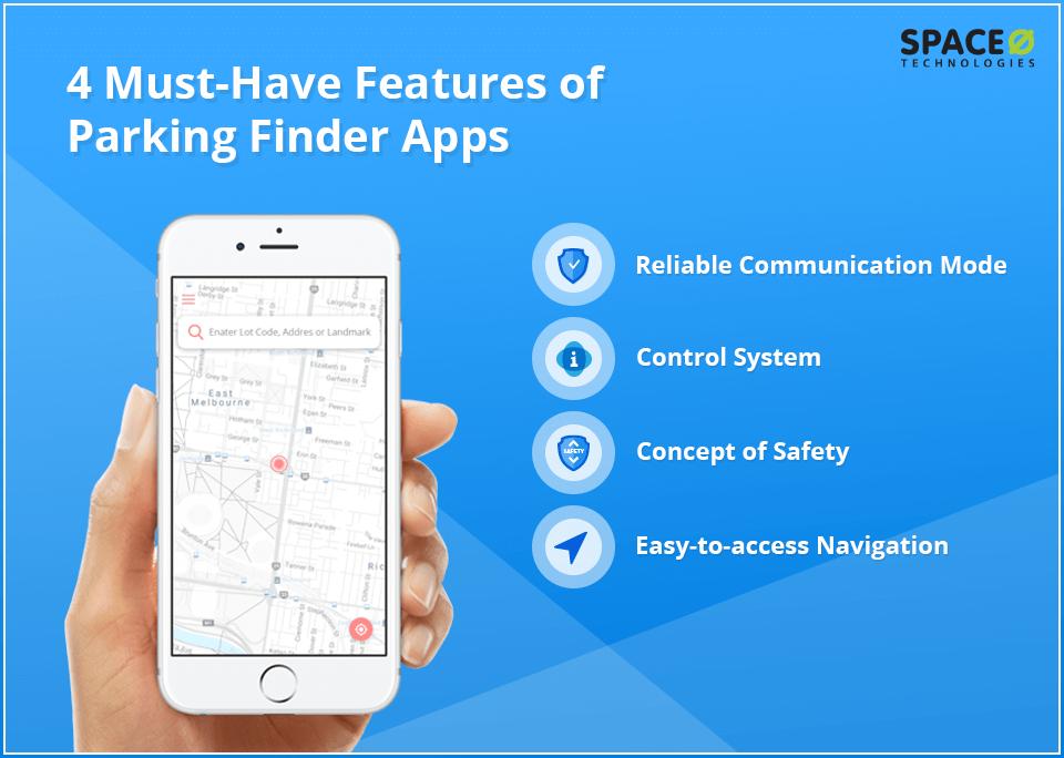 Parking spot finder app