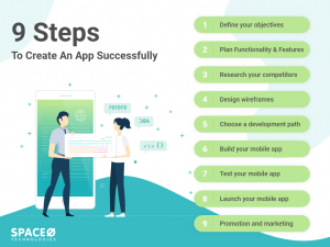 9 Steps to Create an App