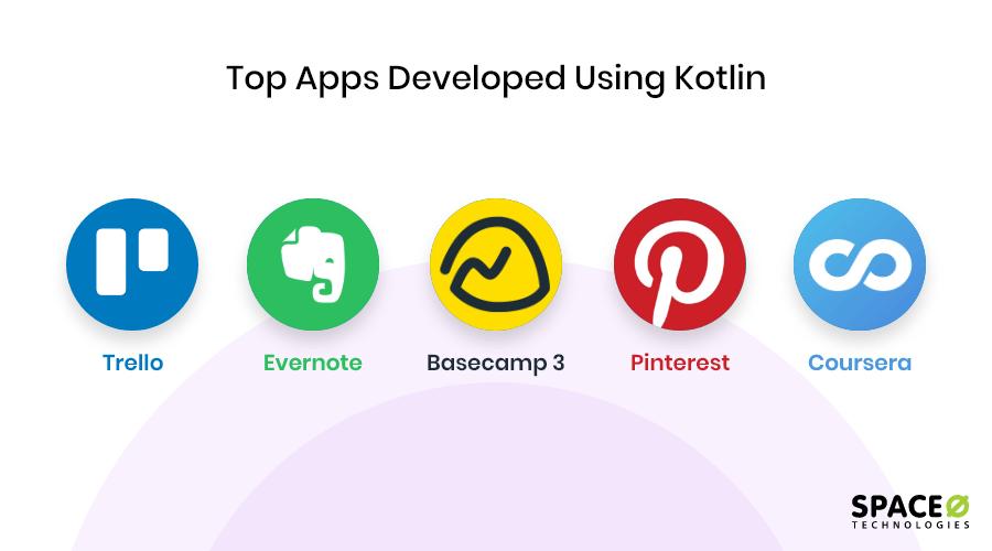 top apps developed using Kotlin